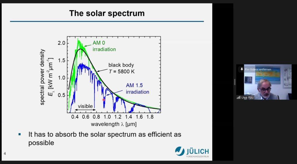 Prof. Rau presenting his Tutorial on fundamentals of Solar Cells.